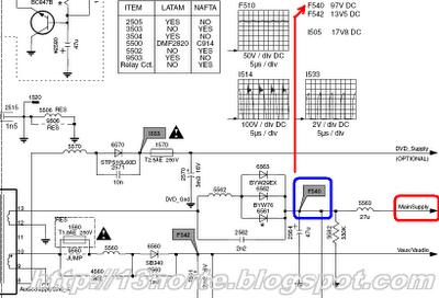 B+ Chasis L03.1LAA de Philips