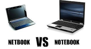 Laptop VS Desktop VS Netbook