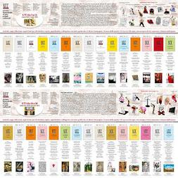 I PRIMI FANTASTICI 30 NUMERI DI UT - DAL 2007 AL 2011