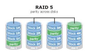 Raid 5 data recovery