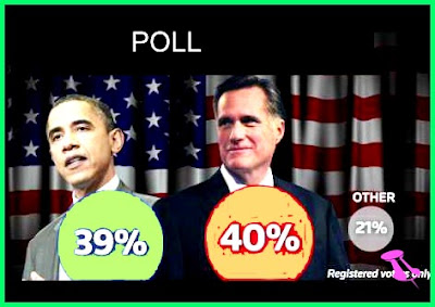 Romney with little lead in NC