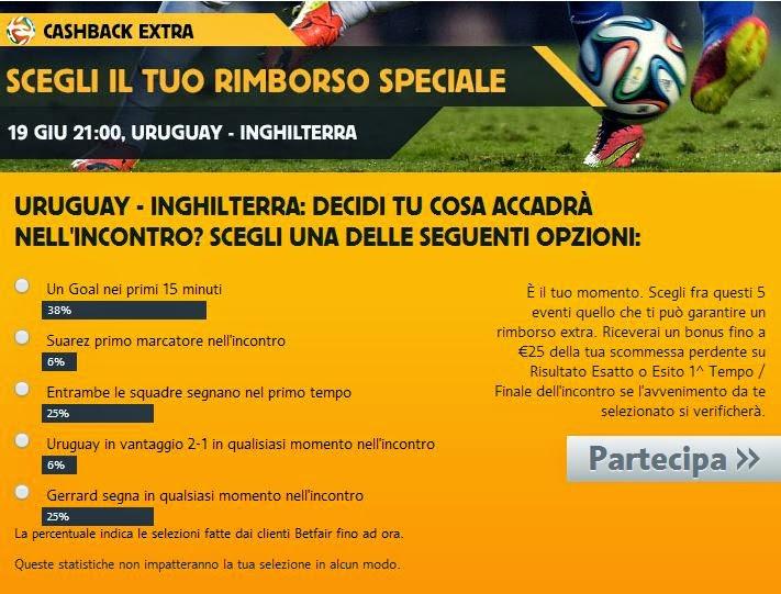 Cashback Extra di Betfair su Uruguay Inghilterra