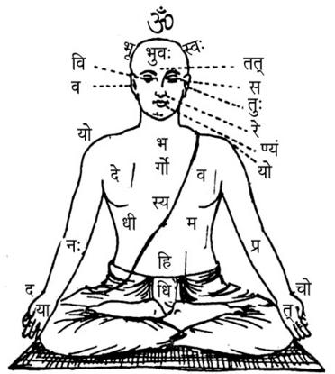 Mantra Ka Arth Pryog