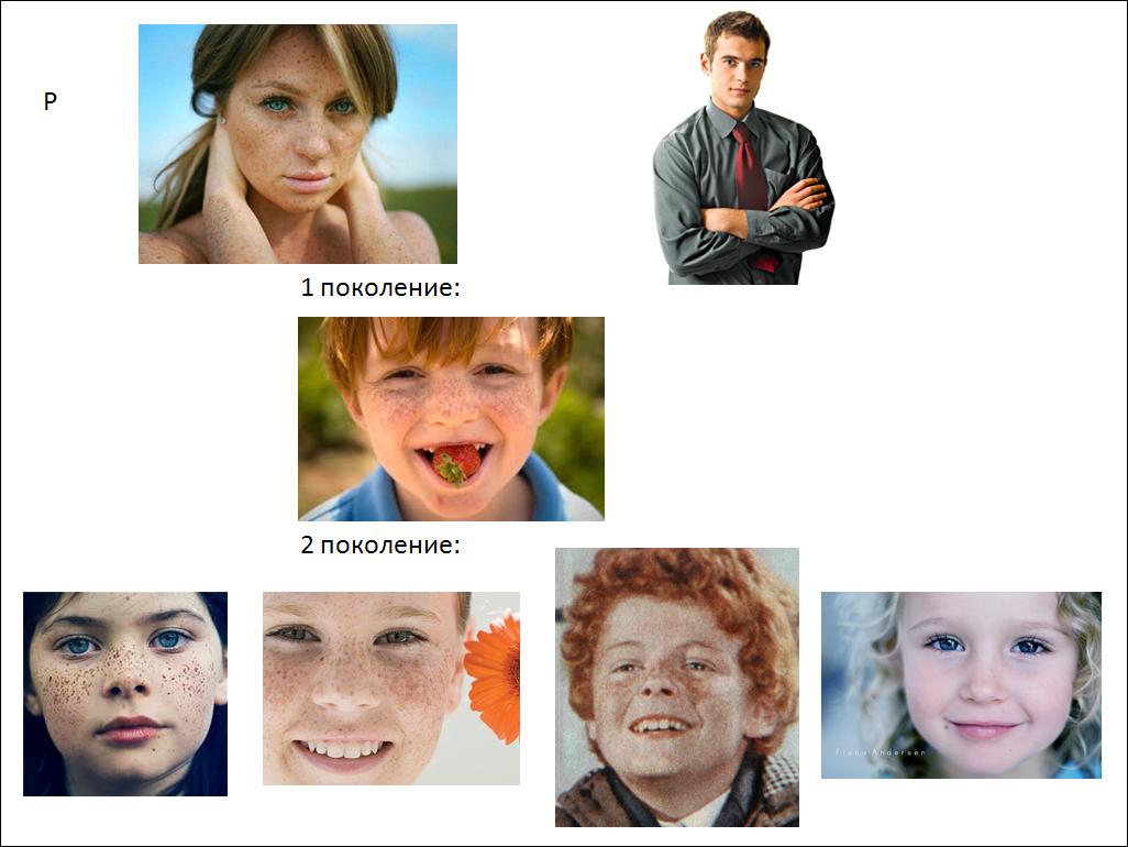 Клирвин крем для лица отбеливающий отзывы