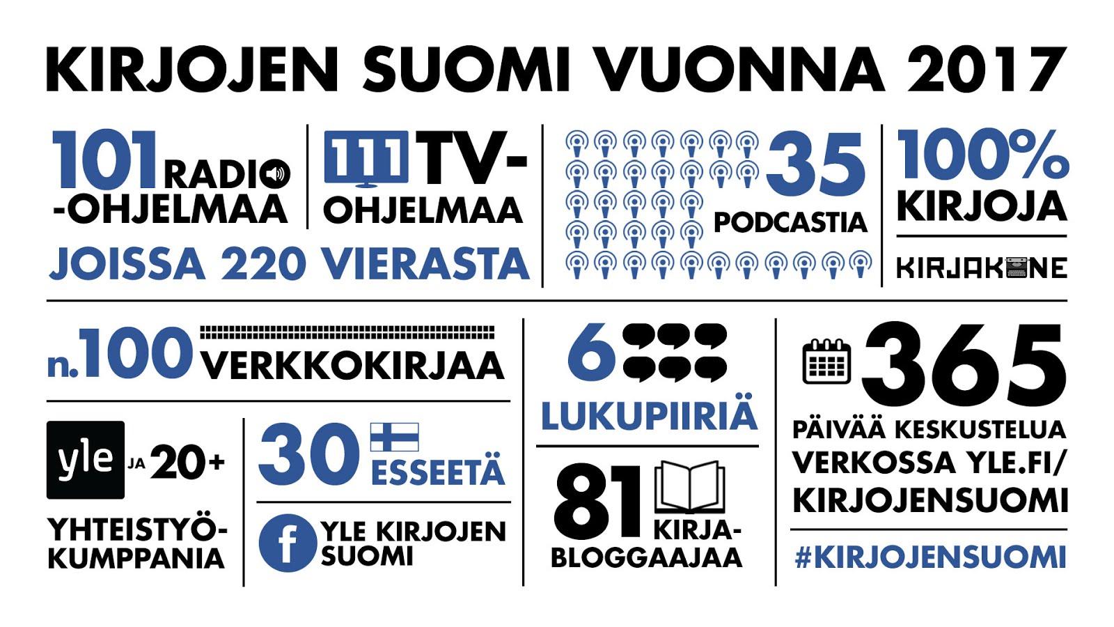 Yle Kirjojen suomi