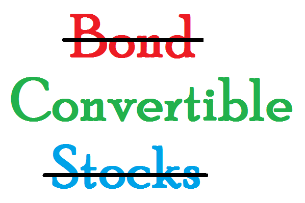 Top Convertible Closed End Funds
