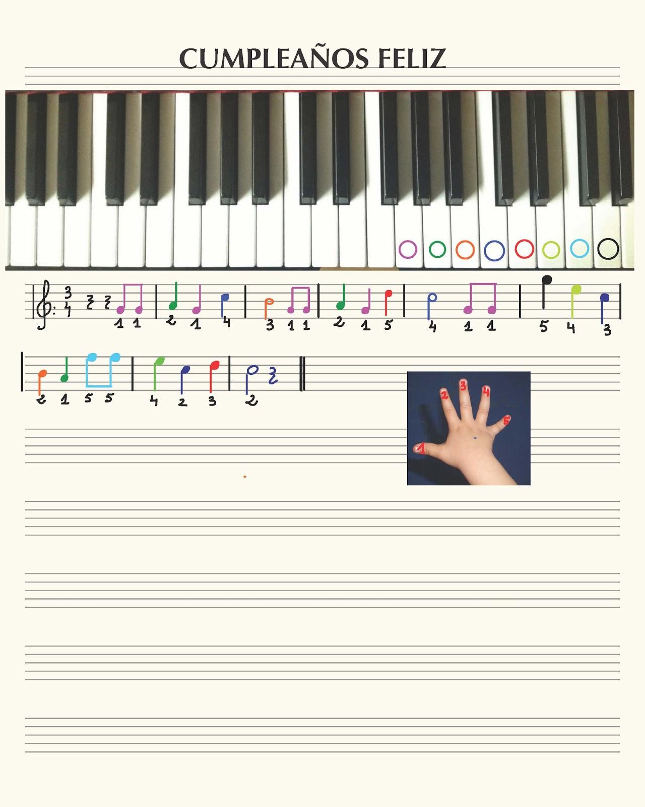 La clase de m sica cumplea os feliz partitura de colores - Cumpleanos feliz piano ...