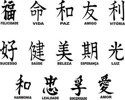 O que significa tatuagens em japonês