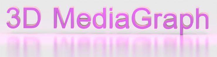 3D MediaGraph