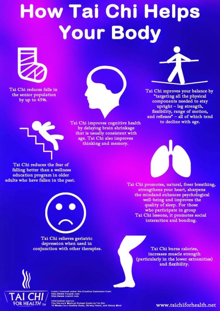 tai chi health benefits