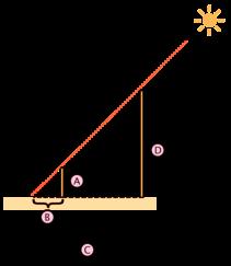 1º. Teorema de Thales de Mileto