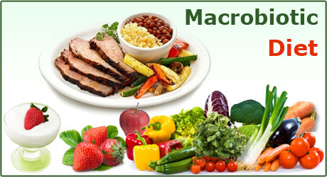 The Principles Behind Macrobiotic Diets