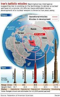 http://3.bp.blogspot.com/-EMCNievfjwQ/TiHCJ34ItqI/AAAAAAAAAPY/oJfVsUYSjtI/s320/Missiles%2BIran.jpg