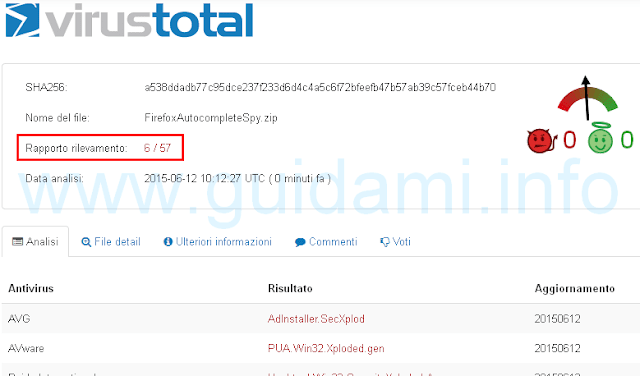 Rapporto scansione file con VirusTotal