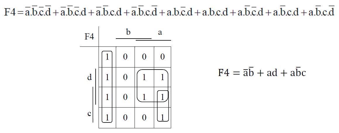 Exercices sur le tableau de karnaugh avec correction exo - Exercice corrige de table de karnaugh pdf ...