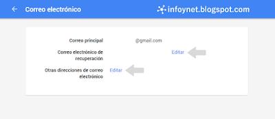 Correos electrónicos asociados a una cuenta de Google