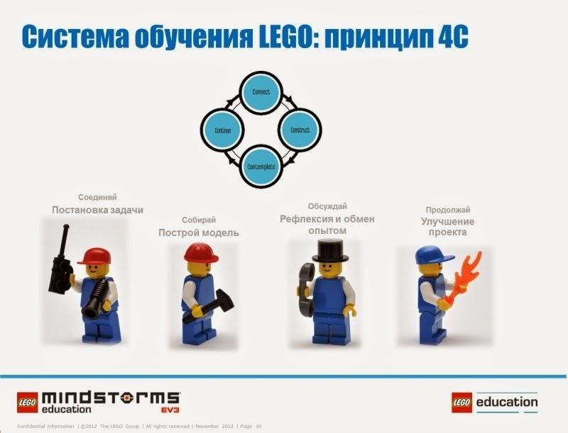 Лего инструкция по сборке