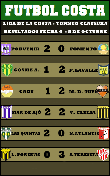LIGA DE LA COSTA - RESULTADOS