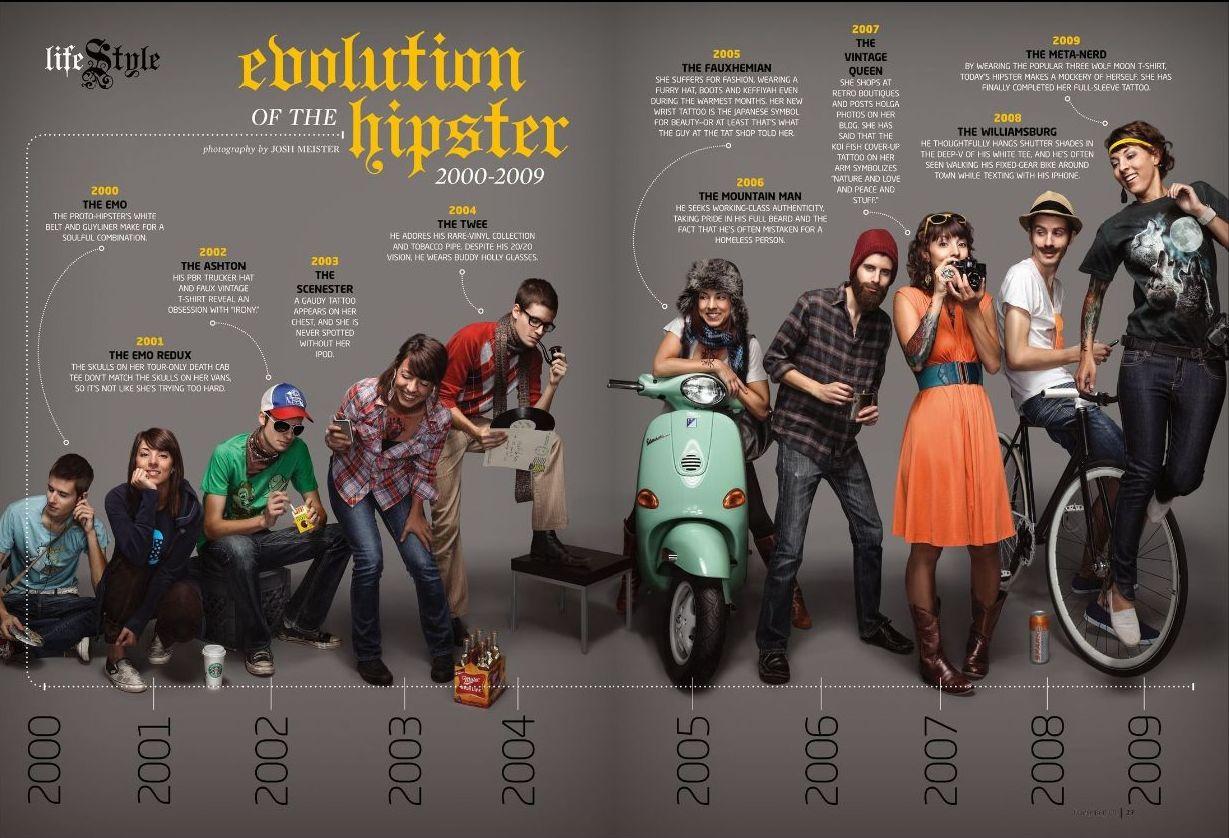 l'evoluzione dell'hipster