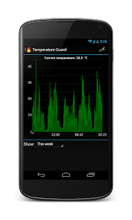 android battery temperature