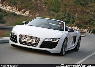Audi R8 Spyder pics