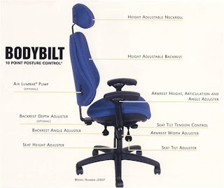 Chair features for correct sitting posture