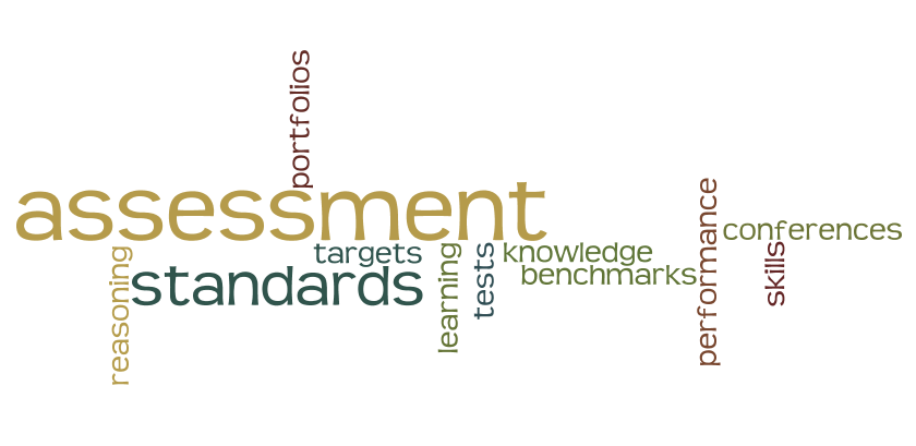 Music Ed and Technology Assessment – Formal Assessment