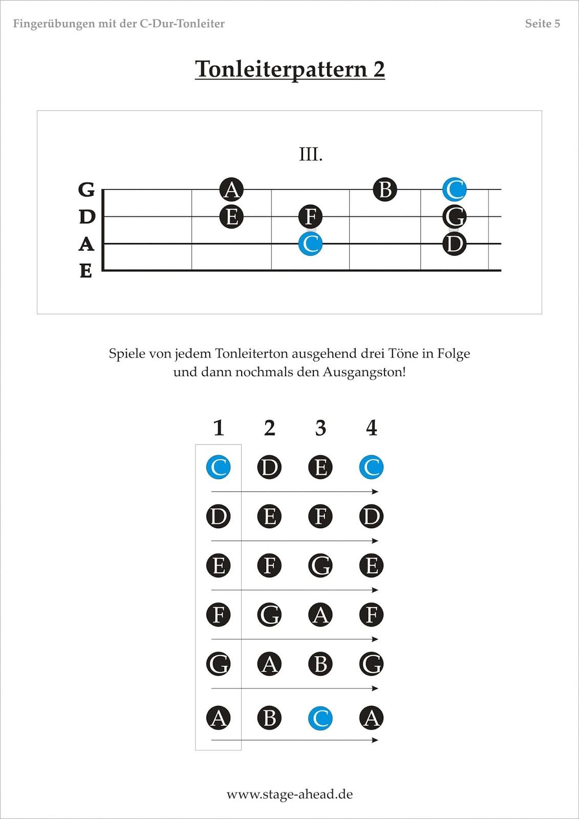 Four-Strings Basslessons: VIDEO Basslesson #4: Fingerübungen mit der ...