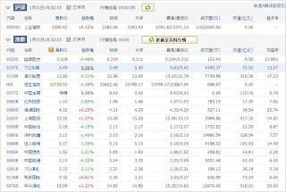 中国株コバンザメ投資ウォッチ銘柄watch20130131