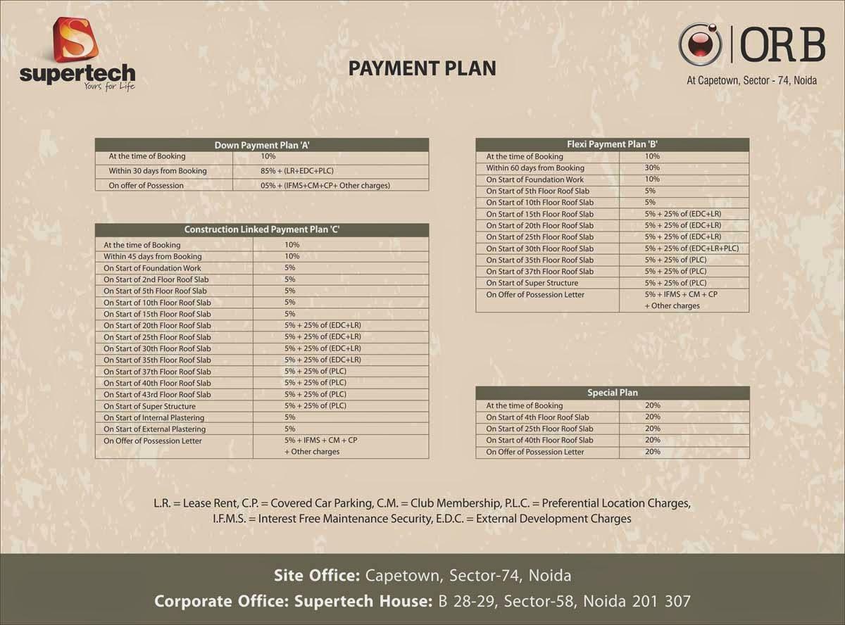 Supertech ORB Noida Payment Plan