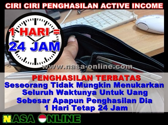 Ciri Penghasilan Active Income