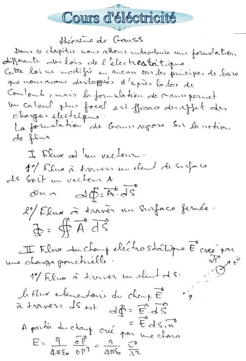 Téorème de Gauss