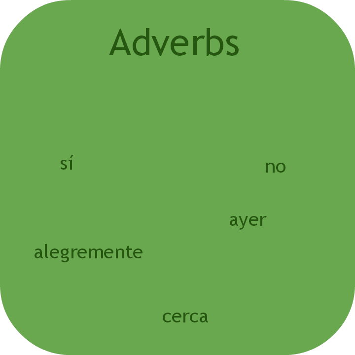 Learn easy Spanish adverbs. Visit www.soeasyspanish.com