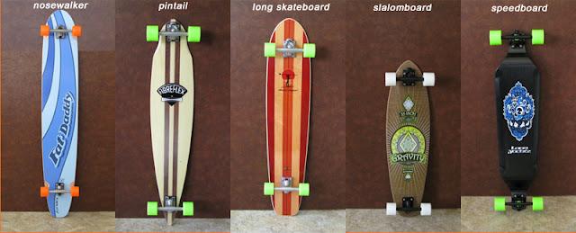 Dirt corner blog la tavola da long perfetta per tutto - Tipi di tavole da surf ...
