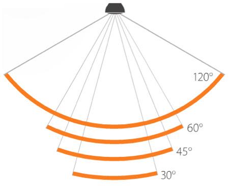 comment choisir ses ampoules led l 39 angle de diffusion expliqu. Black Bedroom Furniture Sets. Home Design Ideas