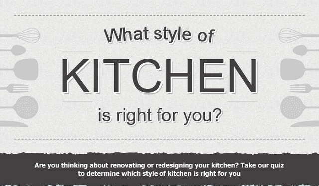 Image: Which Style of Kitchen is Right For You?
