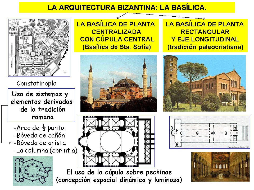 Geograf a historia y arte la arquitectura bizantina for 5 tecnicas de la arquitectura
