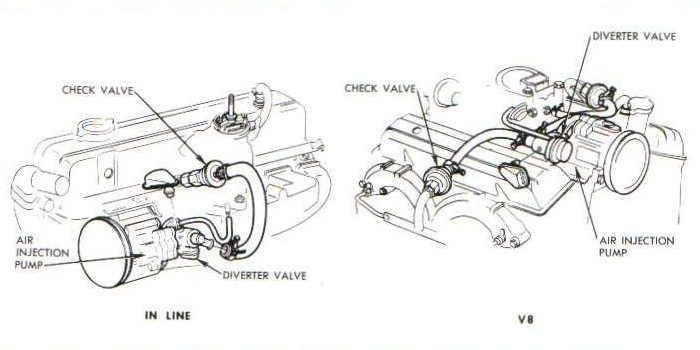 Th400 Transmission Vacuum Line To Wiring Diagram And