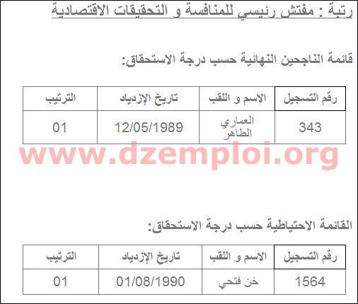 نتائج مسابقة التوظيف في مديرية التجارة لولاية بسكرة 2013 10.JPG