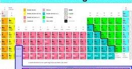 Bimba di 3 anni canta la canzone della tavola periodica - Tavola periodica metalli non metalli ...