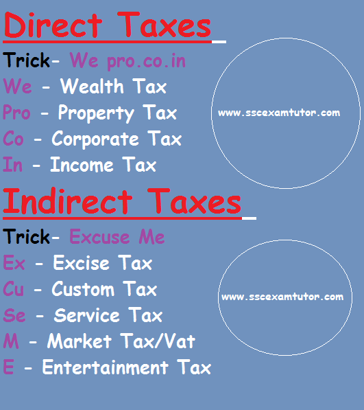 Shortcut Trick to Remember Direct and Indirect Taxes in GK
