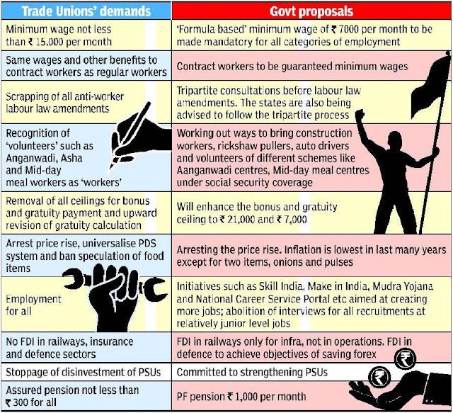 trade+union+demand+govt+proposal
