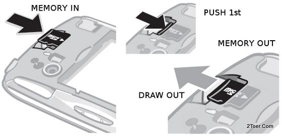 Sony Ericsson Xperia Play R800 Insert Remove Memory microSD Card