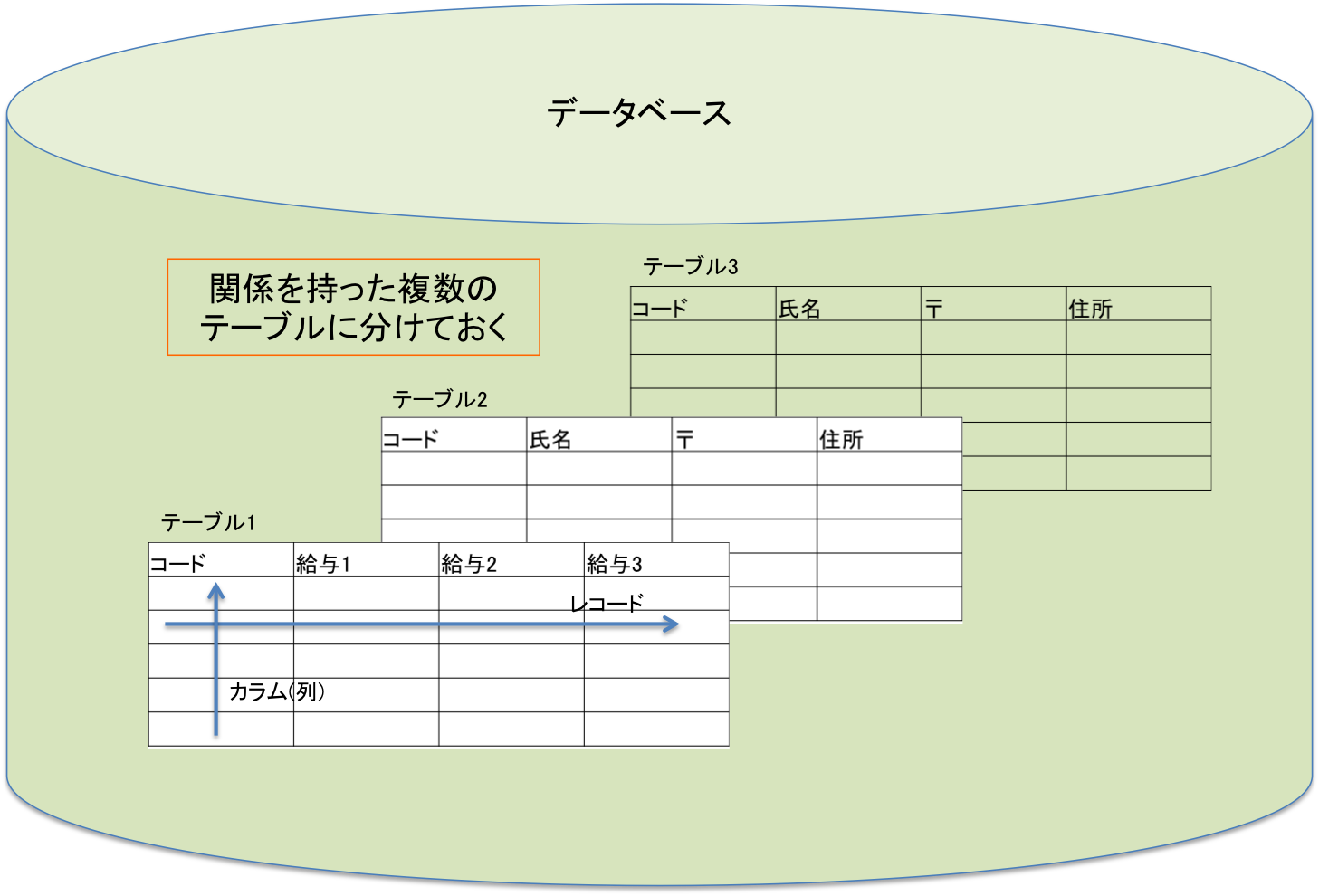 oracle relational database management system pdf
