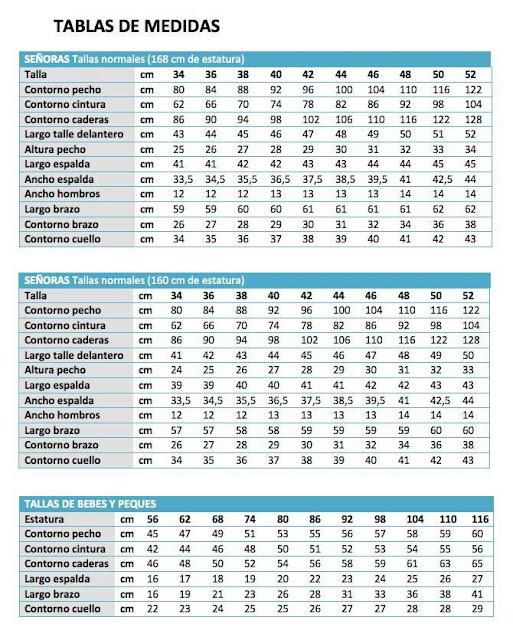 Tablas de medidas y s mbolos de crochet en todos los for Tabla de medidas antropometricas
