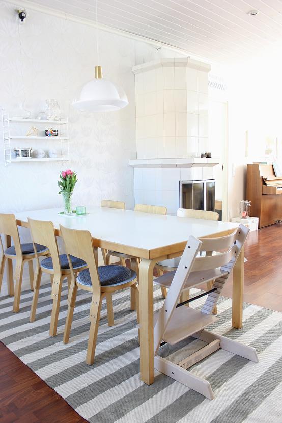 Keittiön matto blogi – Lähellä tulisija