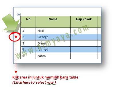 Gambar: Cara memilih baris tabel dengan cepat di Microsoft Word