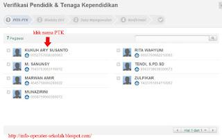Daftar nama PTK verval lvl 1