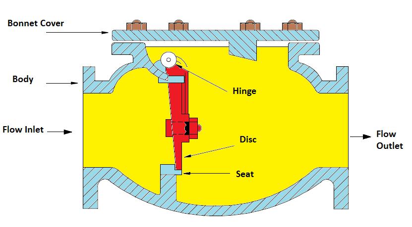 Water Gate Valve Schematic Water Pressure Booster Pump