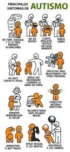 Alertas para padres y maestros